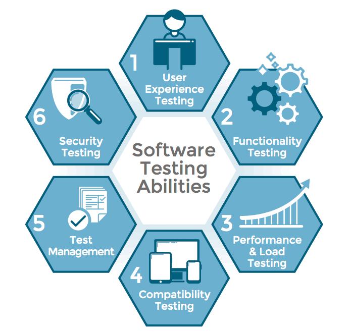 Bulletproof Testing Services